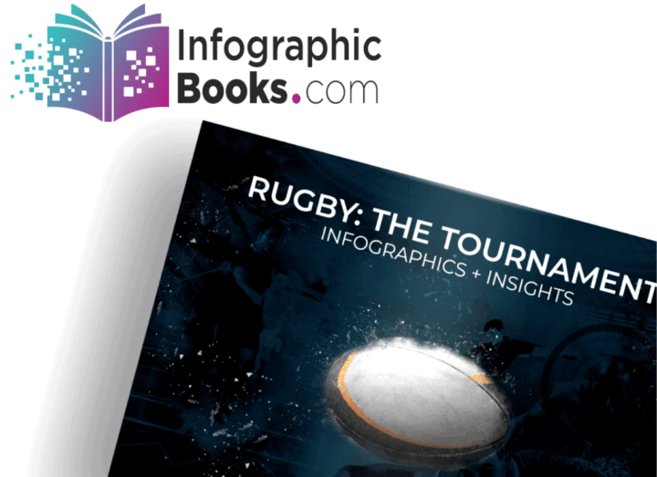Impact of COVID-19 on the Rugby Playing Nations